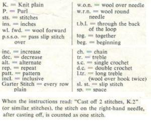 Patons 398 - Lady's Cardigan Ralda - Abbreviations